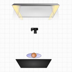 lichtdiagram